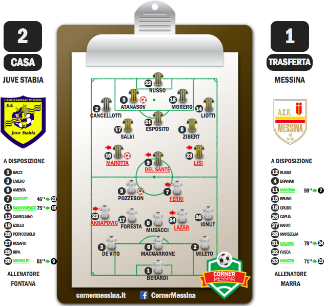 Juve Stabia-Messina