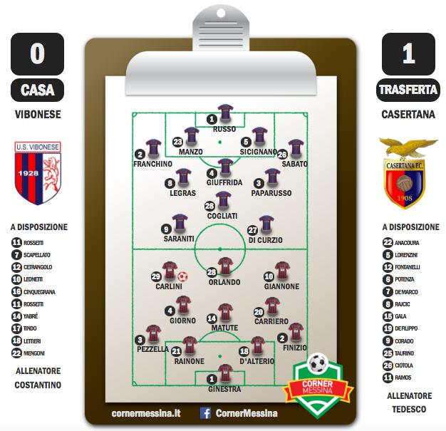 Vibonese-Casertana