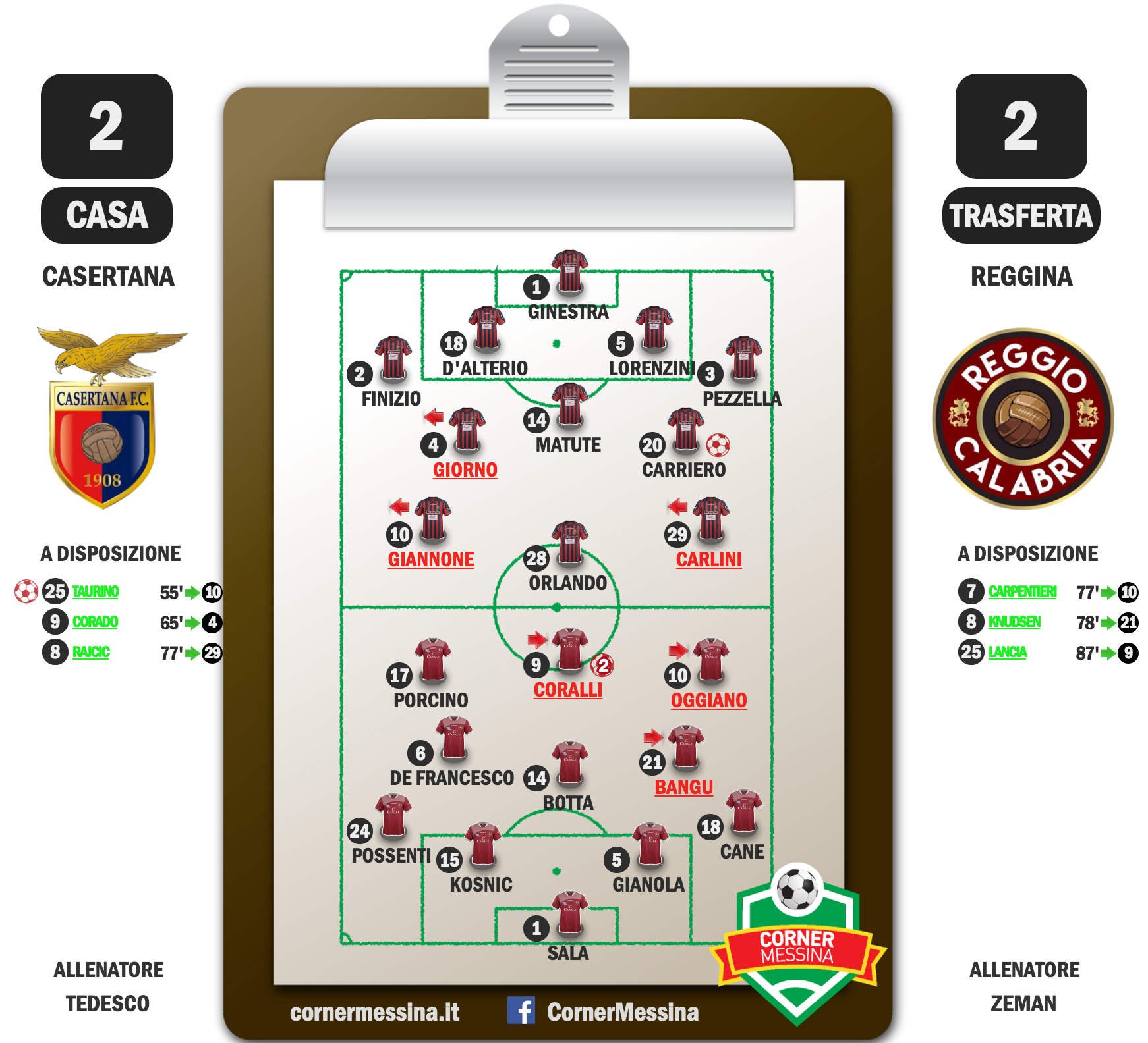 casertana-reggina