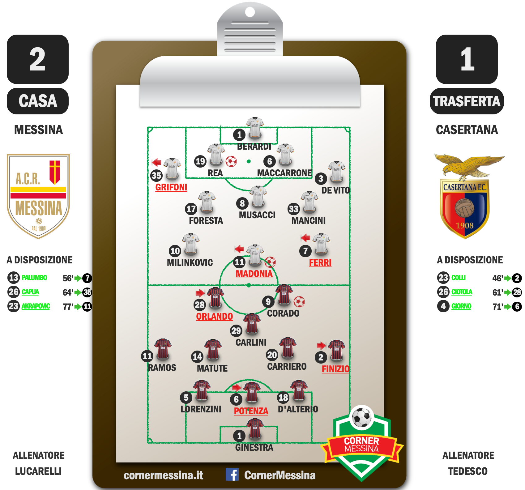 messina-casertana