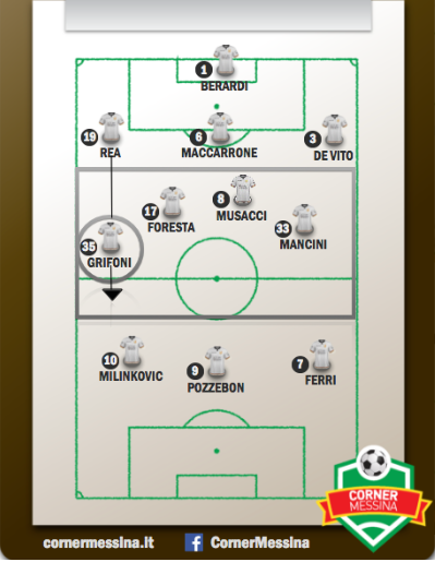 3-4-3 in fase offensiva
