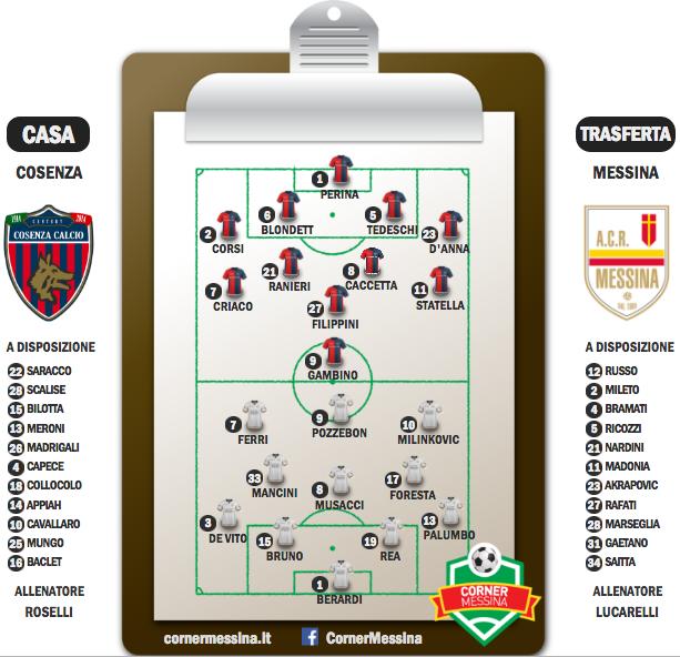 Cosenza-Messina prob. Form